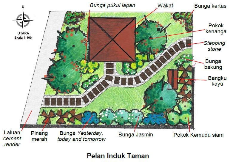 Tips Merekabentuk Taman Malaysia In Bloom
